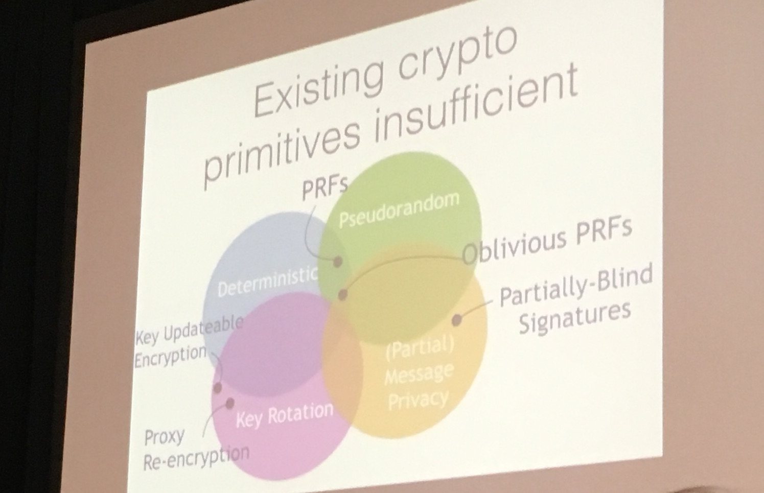 existing crypto primitives insufficient
