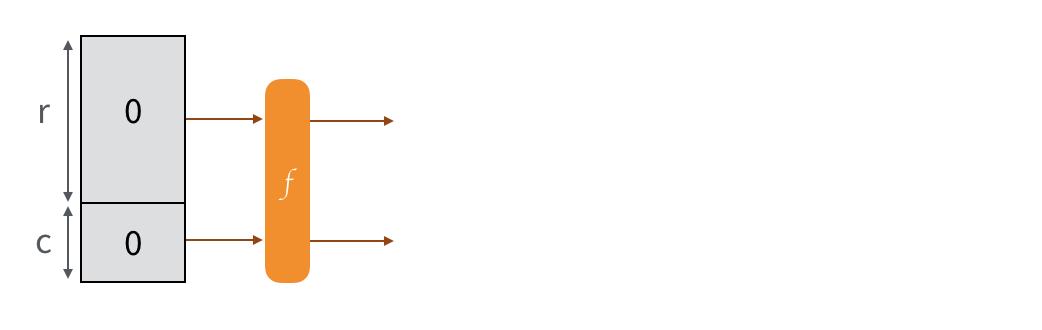 The Strobe Protocol Framework