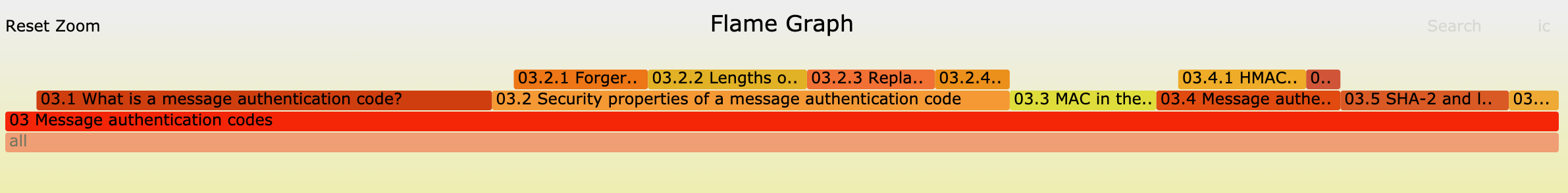 flamegraph not nested enough